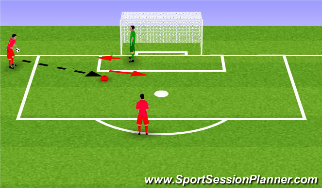 Football/Soccer Session Plan Drill (Colour): NEAR POST DIVING WITH RECOVERY