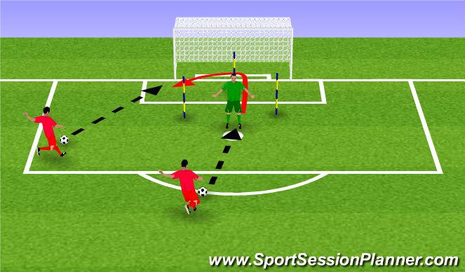 Football/Soccer Session Plan Drill (Colour): Zwinność