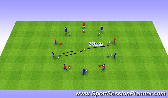 Football/Soccer Session Plan Drill (Colour): Starter