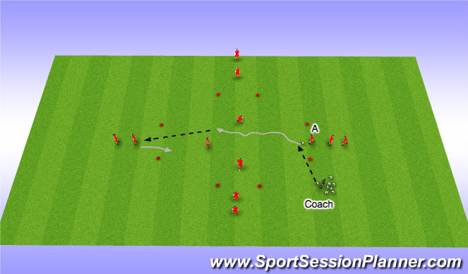 Football/Soccer Session Plan Drill (Colour): 1v1v1v1 Passing Game
