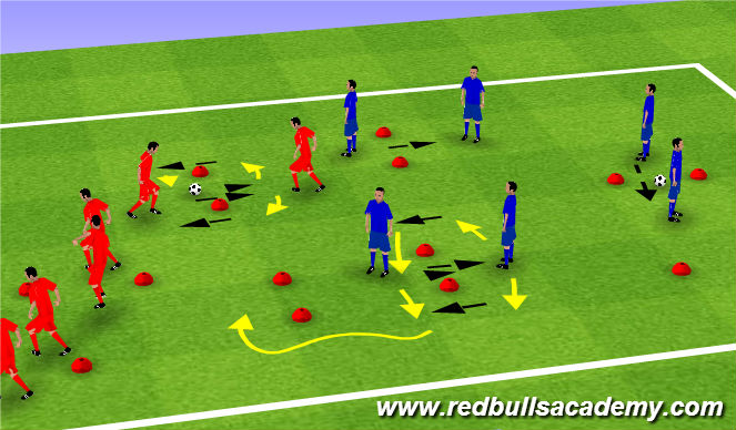 Football/Soccer Session Plan Drill (Colour): passing/first touch-technical