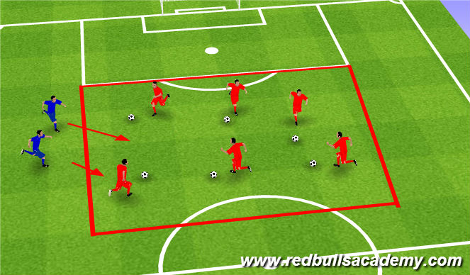 Football/Soccer Session Plan Drill (Colour): Passing to possess