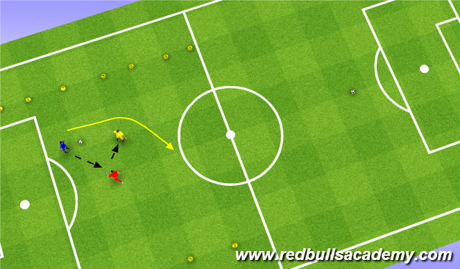 Football/Soccer Session Plan Drill (Colour): 2v1 to penetrate