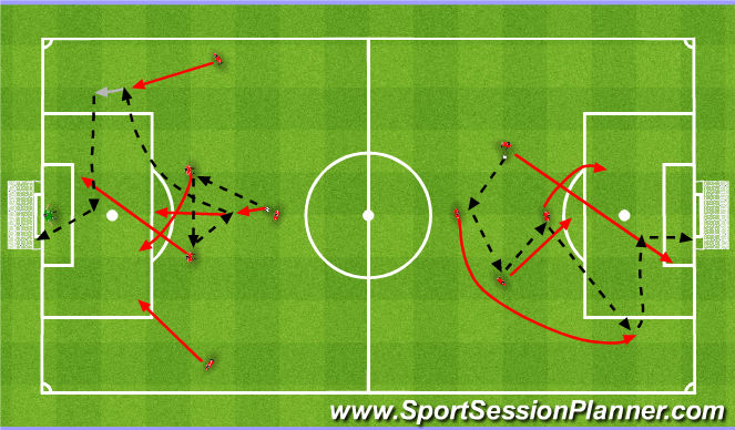 Football/Soccer Session Plan Drill (Colour): Shooting Drill. Strzelba.