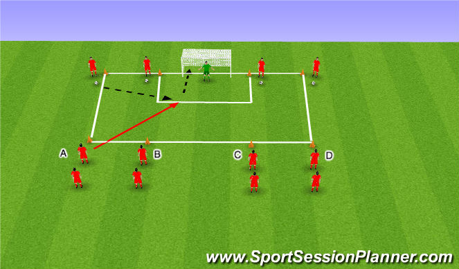 Football/Soccer Session Plan Drill (Colour): Shooting For Placement Competitions