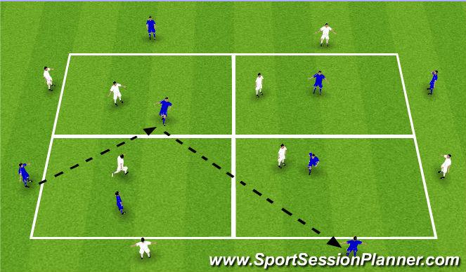 Football/Soccer Session Plan Drill (Colour): PSAM