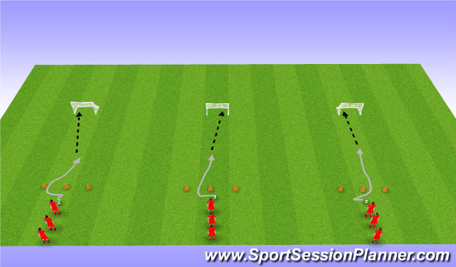 Football/Soccer Session Plan Drill (Colour): Shootig For Power Warm Up