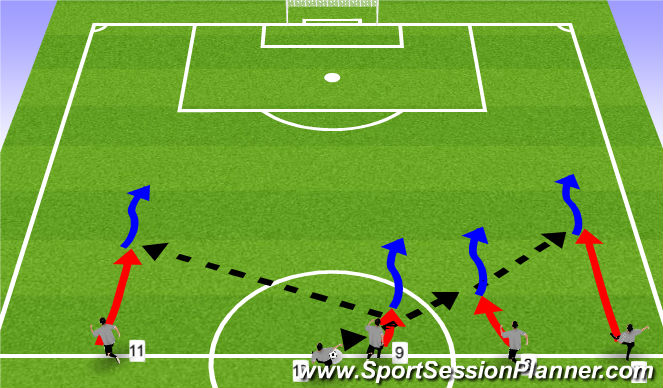 Football/Soccer Session Plan Drill (Colour): Kick-off