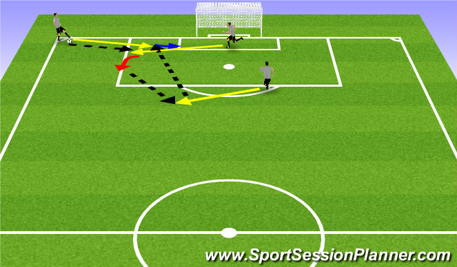 Football/Soccer Session Plan Drill (Colour): Corner: Hurry