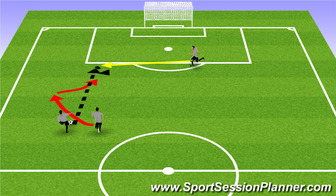 Football/Soccer Session Plan Drill (Colour): Indirect: Wide and long