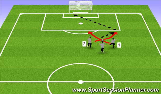 Football/Soccer Session Plan Drill (Colour): Direct: 3 on ball