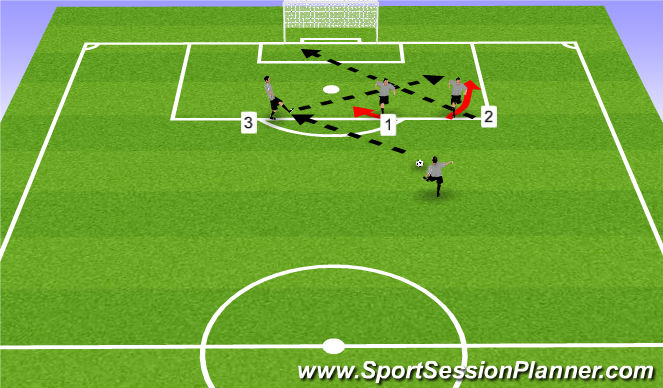 Football/Soccer Session Plan Drill (Colour): Direct: 2 in wall