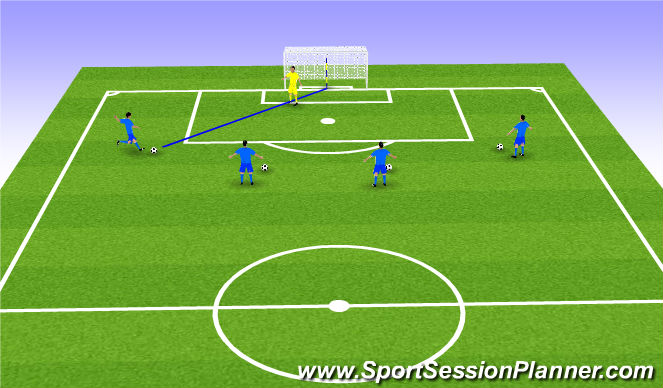 Football/Soccer Session Plan Drill (Colour): Shot Stopping To Goal