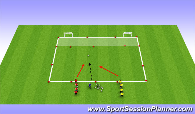 Football/Soccer Session Plan Drill (Colour): Combat 1