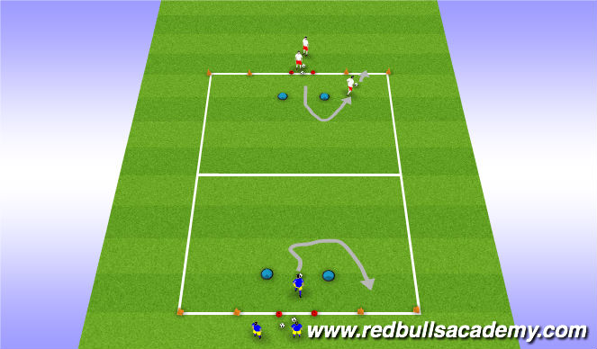 Football/Soccer Session Plan Drill (Colour): Techical - Unopposed