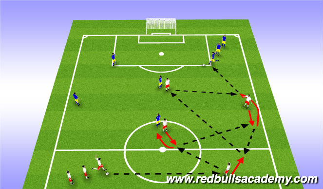 Football/Soccer Session Plan Drill (Colour): Technical - Unopposed - Option 1b