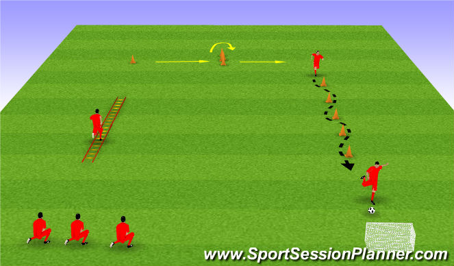 Football/Soccer Session Plan Drill (Colour): Ladders/ZigZag/Score