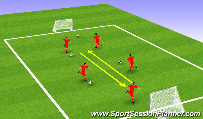Football/Soccer Session Plan Drill (Colour): 20 Goals