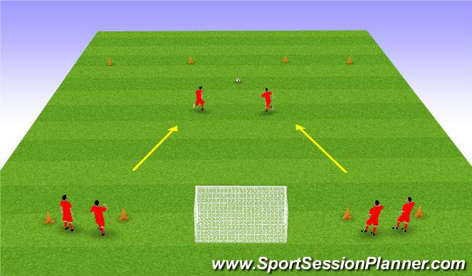 Football/Soccer Session Plan Drill (Colour): Beach Ball 1 v 1