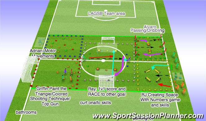 Football/Soccer Session Plan Drill (Colour): Set up and Rotations