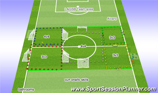 Football/Soccer Session Plan Drill (Colour): Layout+setup for scrimmage