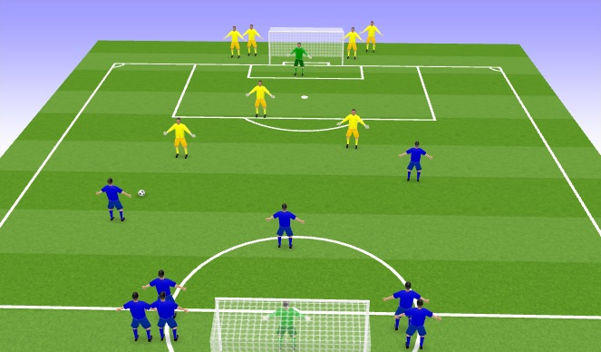 Football/Soccer Session Plan Drill (Colour): Playing -Activity IV