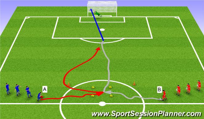Football/Soccer Session Plan Drill (Colour): Hraða- og tækniþjálfun: