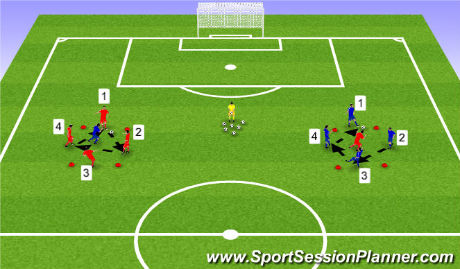 Football/Soccer Session Plan Drill (Colour): Einnar-snertingar leikur: