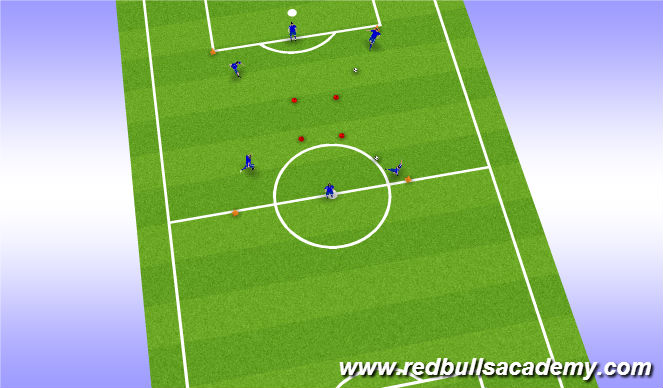 Football/Soccer Session Plan Drill (Colour): Passing Grid