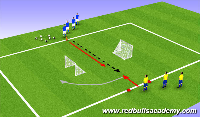 Football/Soccer Session Plan Drill (Colour): 1v1 with direction