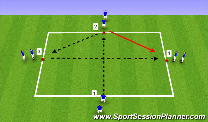 Football/Soccer Session Plan Drill (Colour): Pass / Press sequence