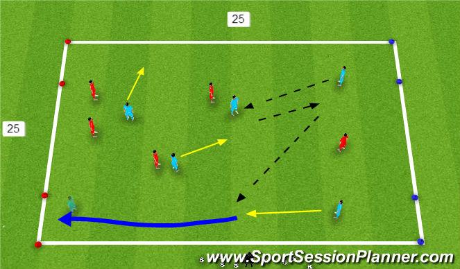 Football/Soccer Session Plan Drill (Colour): 5 v 5 Possession Game