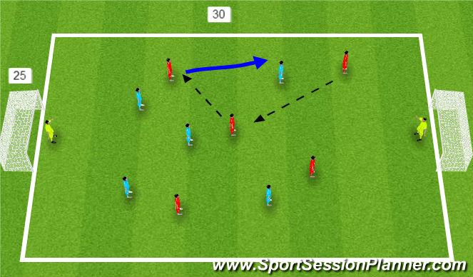 Football/Soccer Session Plan Drill (Colour): Shooting v possession game