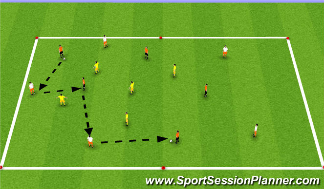Football/Soccer Session Plan Drill (Colour): 3-Team Possession