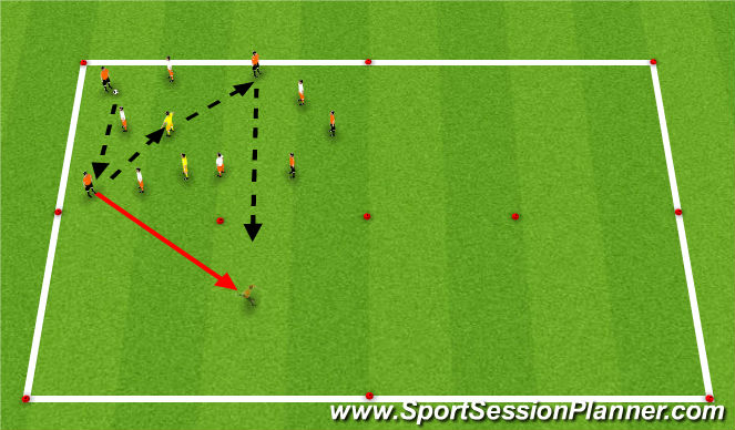 Football/Soccer Session Plan Drill (Colour): 5 v 5 +2