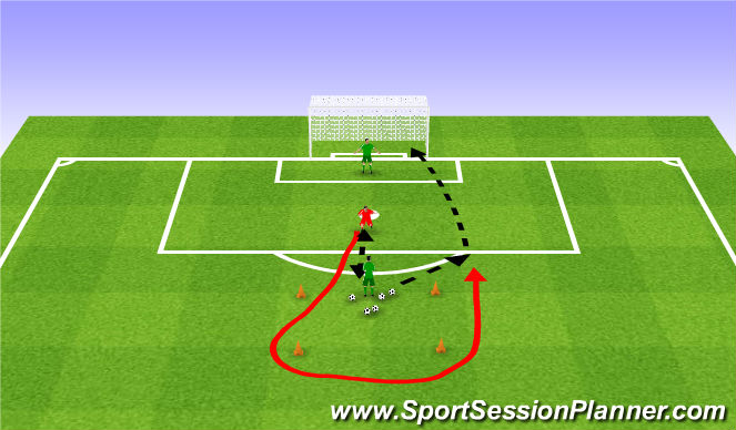 Football/Soccer Session Plan Drill (Colour): Heading, agility and volleys. Gra głową, zwinność i woleje.