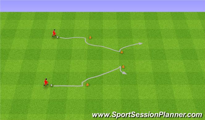 Football/Soccer Session Plan Drill (Colour): 1v1 Dribbling techniques. Zwody.