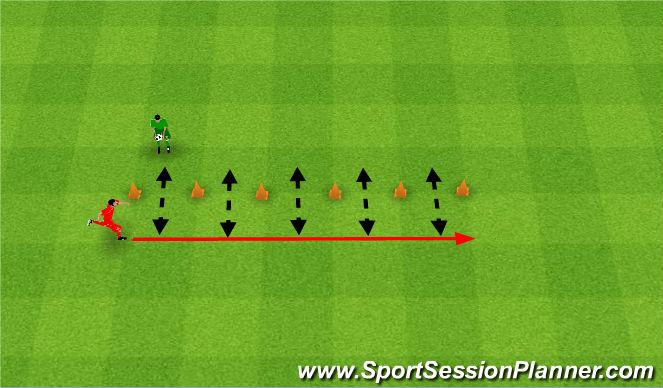 Football/Soccer Session Plan Drill (Colour): Volley techniques. Techniki uderzenia piłki wolejem.