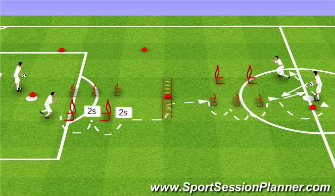 Football/Soccer Session Plan Drill (Colour): Moc nóg z techniką podań