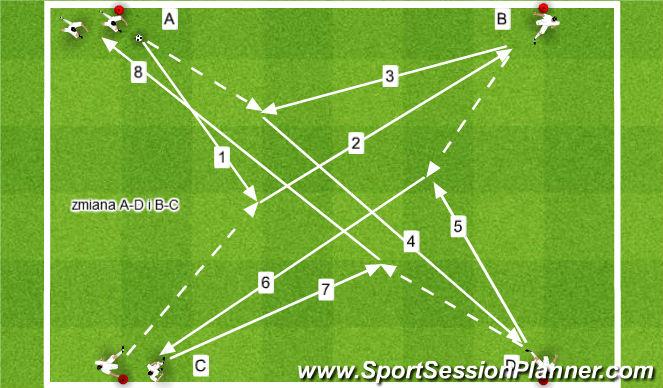 Football/Soccer Session Plan Drill (Colour): Pasy podań ze zmianą miejsc