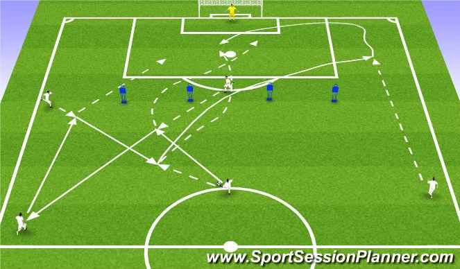 Football/Soccer Session Plan Drill (Colour): Atak pozycyjny, przeniesienie ciężaru gry