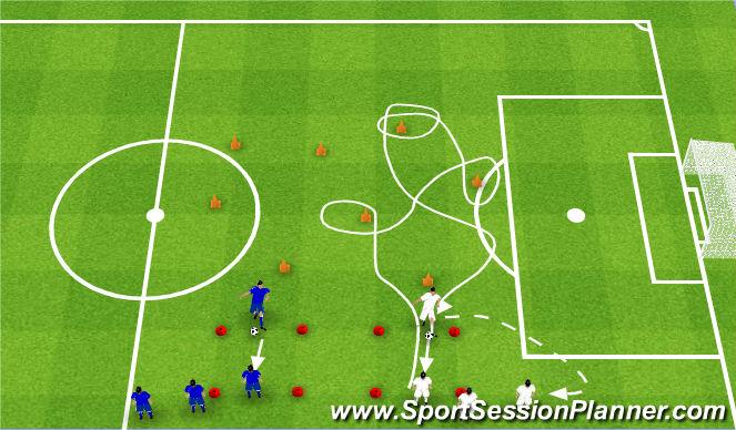Football/Soccer Session Plan Drill (Colour): rywalizacja druzynowa, drybling z podaniem
