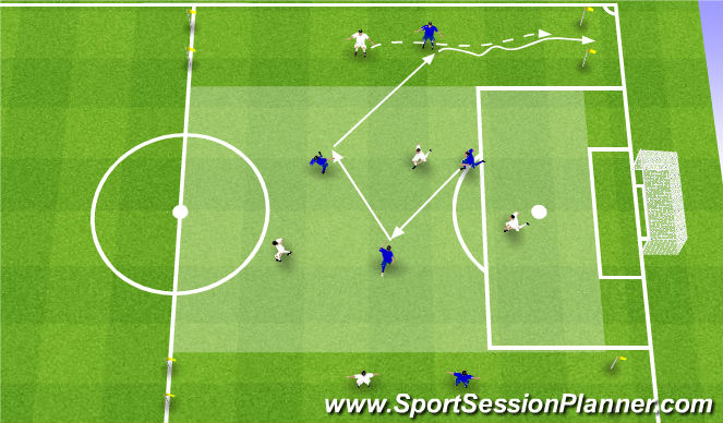 Football/Soccer Session Plan Drill (Colour): Gra z akcentem na podanie WCS i pojedynek 1x1