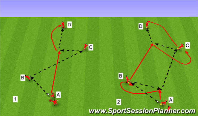Football/Soccer Session Plan Drill (Colour): Upphitun B) Sendingar