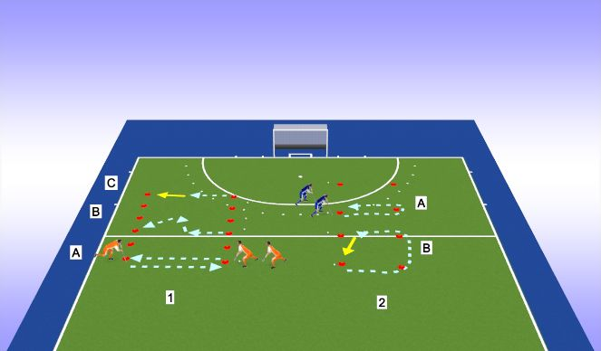 Hockey Session Plan Drill (Colour): warm-up  basics