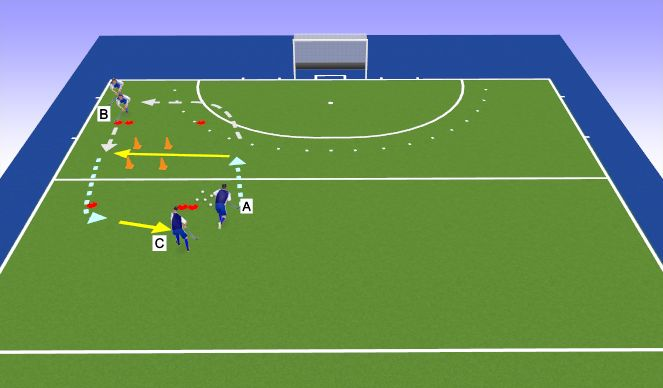 Hockey Session Plan Drill (Colour): passing lateral