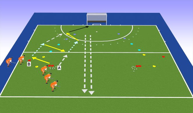 Hockey Session Plan Drill (Colour): combination forward