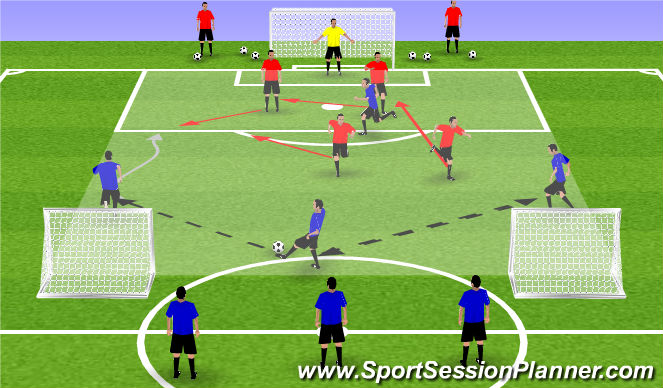 Football/Soccer Session Plan Drill (Colour): 2nd Progression