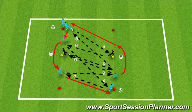 Football/Soccer Session Plan Drill (Colour): Eliminating the opponent with a wall pass