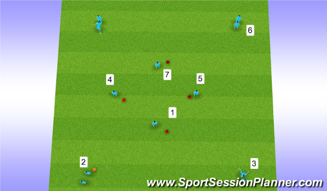 Football/Soccer Session Plan Drill (Colour): Everton Box Passing Drill progression